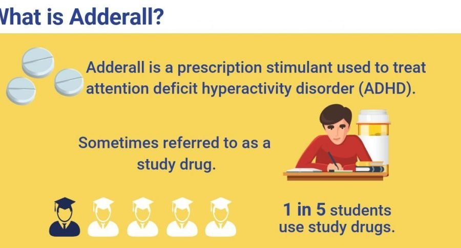 Adderall xr online for Adhd