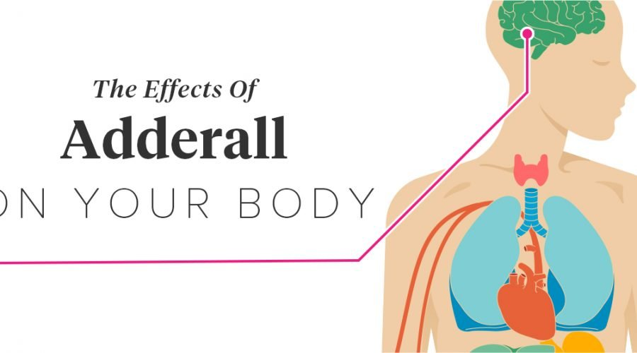 Adderall affect your body
