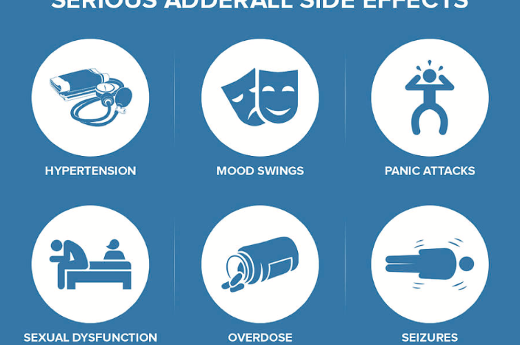 Benefits to take Adderal