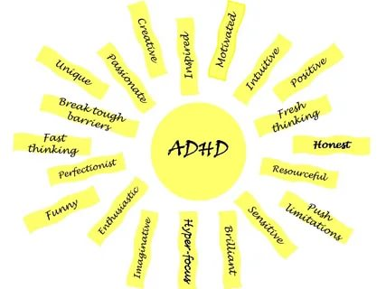 People with ADHD